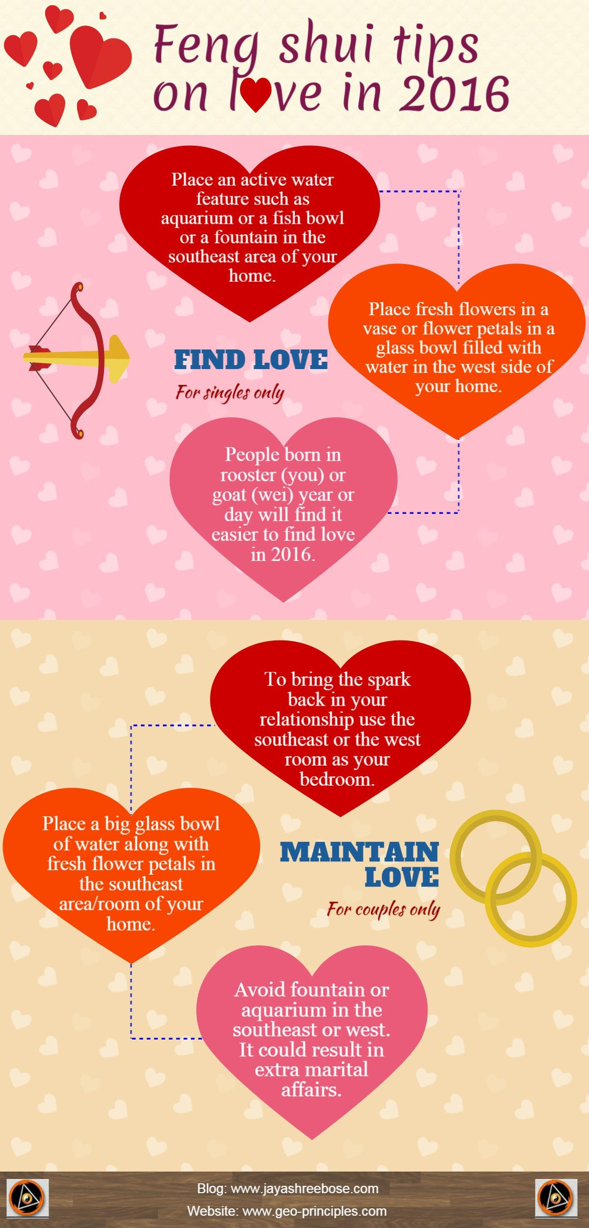 Marvelous Feng Shui Tips On Finding Love In 2016 Feng Shui Qi Men Complete Home Design Collection Barbaintelli Responsecom